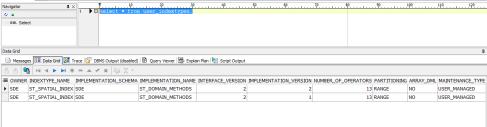 ST_SPATIAL_INDEX indextype