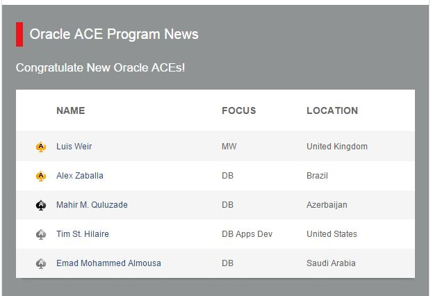 Oracle ACE News Letter